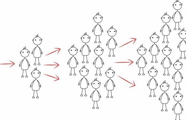 Fon Verenler Sosyal Etki Ölçümlemesini Nasıl Destekleyebilir?